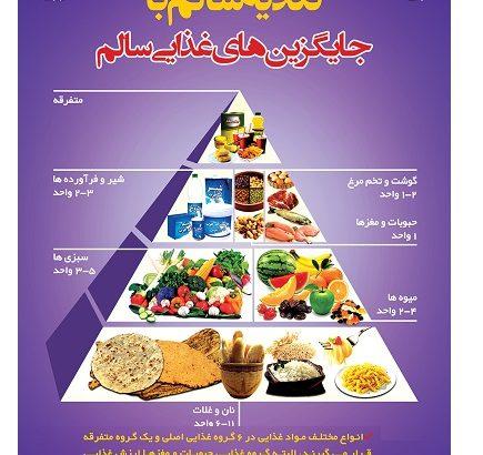برگزاری کمپین ملی تغذیه سالم در دانشگاه علوم پزشکی تبریز