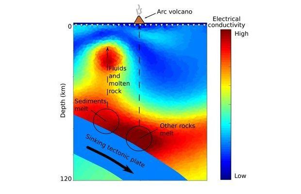 ابداع مدلی جدید برای پیشبینی مناطق زلزلههای مهیب