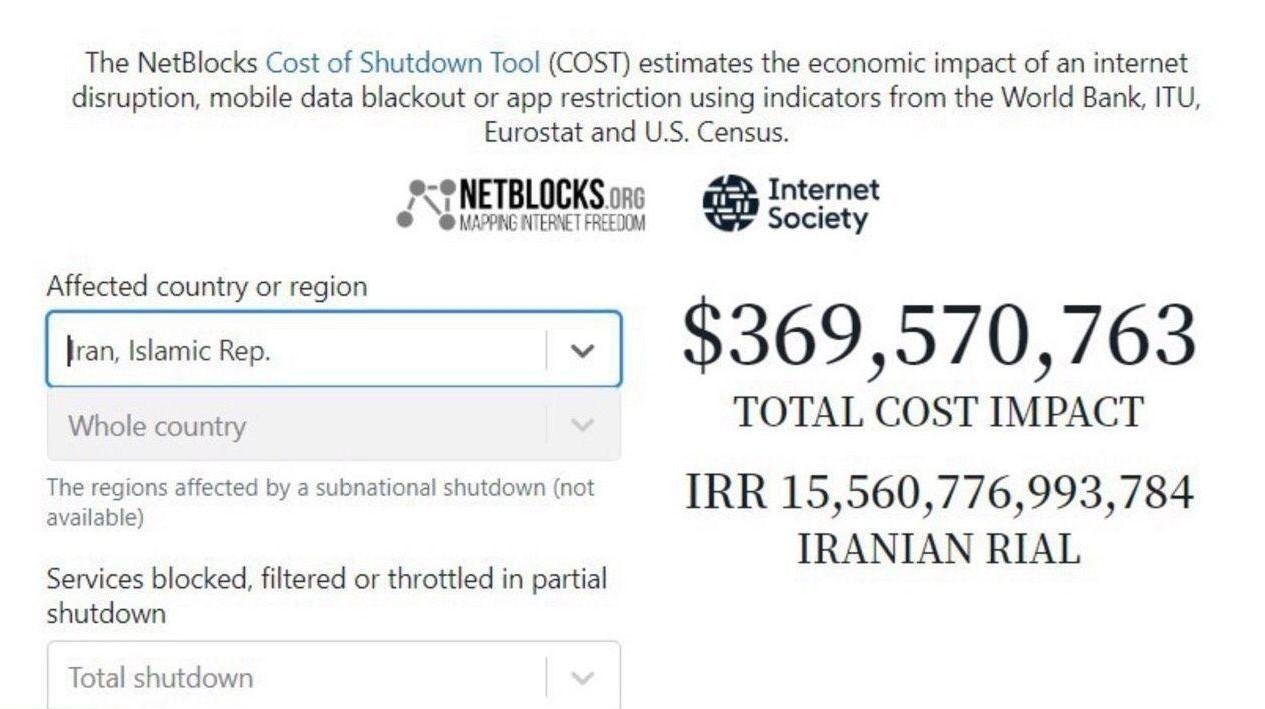خسارت قطعی اینترنت در ایران: روزی ۳۶۹ میلیون دلار/چه اصنافی خسارت دیدهاند